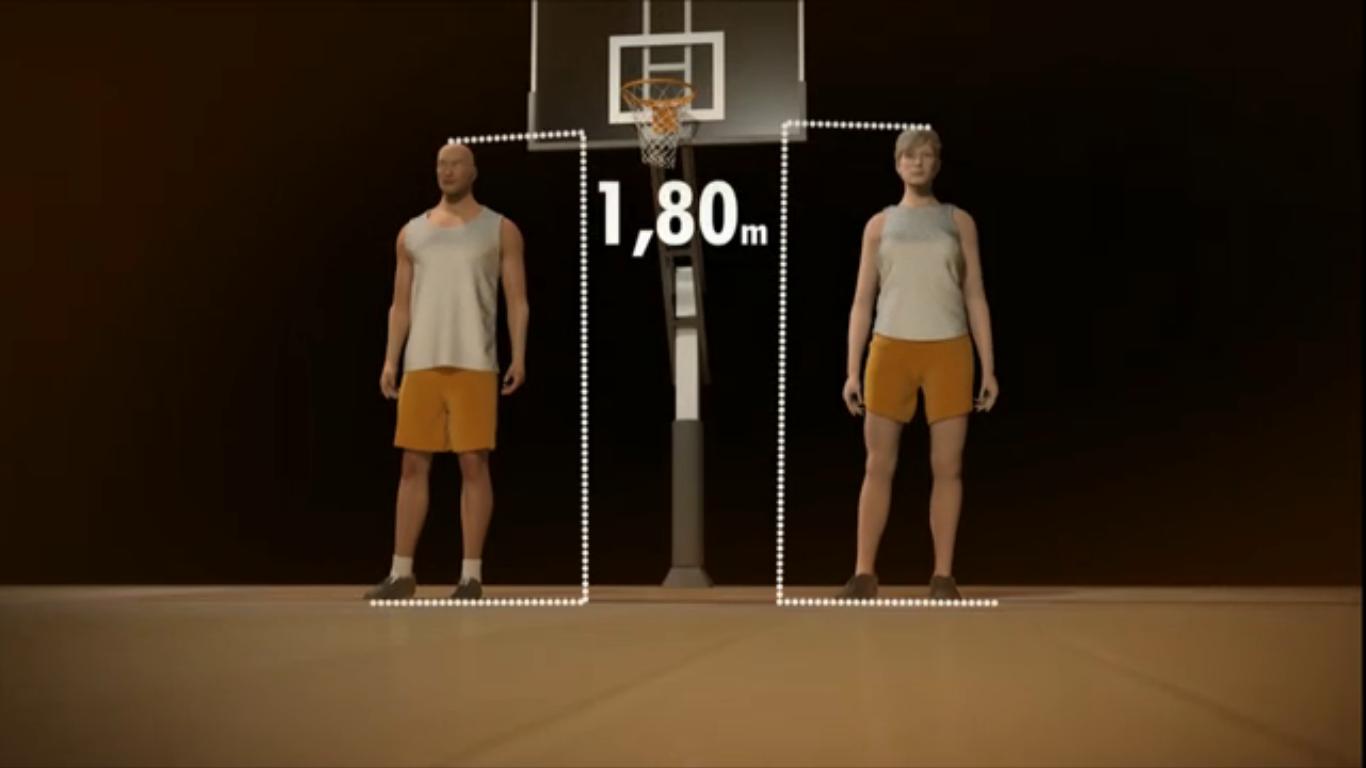 Laboratório do GE explica por que mulheres têm dificuldade de enterrar no basquete